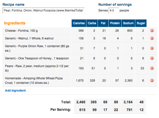 MyFitnessPal calorie count for Pear Pizza
